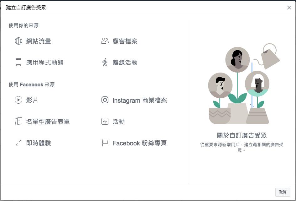 隨著版本升級,目前的自訂受眾一共有兩大類:自己的來源跟Facebook的來源